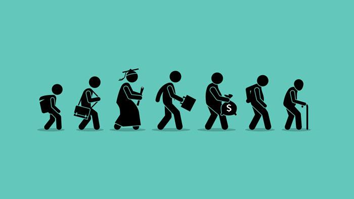 بلوغ اجتماعی